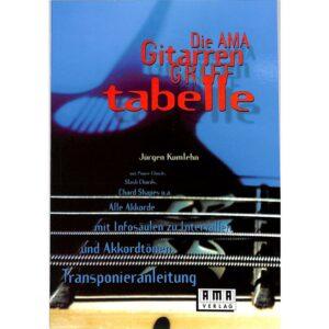 AMA Gitarren-Grifftabelle